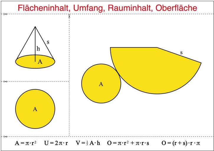 Geo - Overheadfolien - Satz