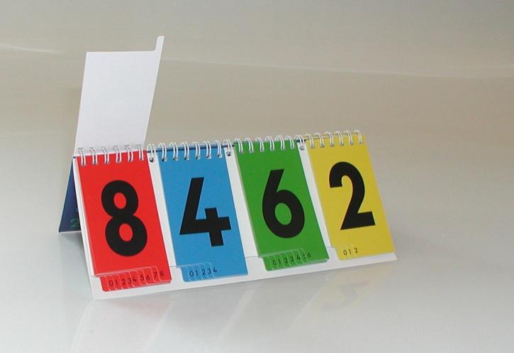 Dezimalstellenwert-Aufschlagzahlen