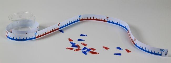 Zahlenstrahl-Rechenband bis 100, klein