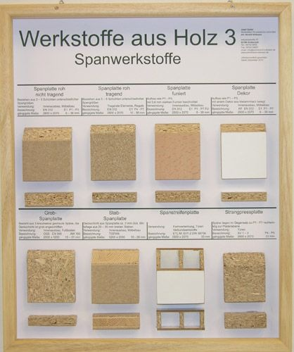 Technologie Schaukasten Rohstoff: Holzwerkstoffe 3 - Spanwerkstoffe