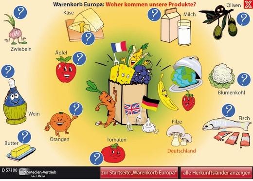 Interaktives Tafelbild: Europa deckt den Tisch
