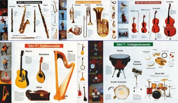 Satz mit 5 Lehrtafeln zur Instrumentenkunde