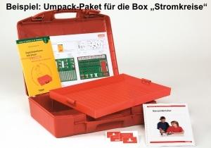 Umpack-Paket -Waagen und Gleichgewicht-