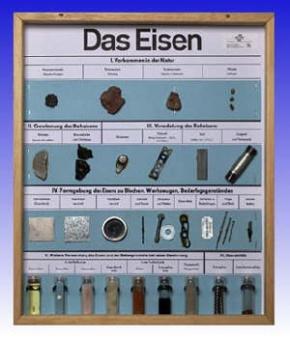 Technologie Schaukasten Rohstoff: Eisen