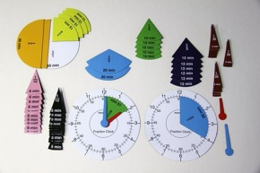 Fraktion Clock, Bruchteile des Kreises