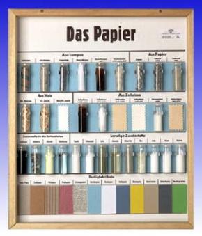 Technologie Schaukasten Rohstoff: Papierherstellung