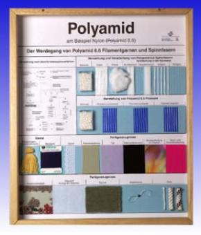 Technologie Schaukasten Fasern: Polyamid