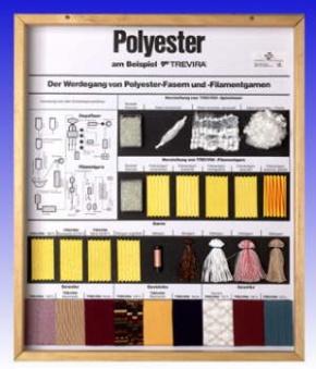 Technologie Schaukasten Fasern: Polyester