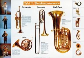 Lehrtafel zur Instrumentenkunde, Blechblasinstrumente