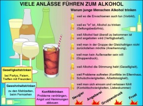 Digitale Folien auf CD, Droge Nr. 1: Alkohol